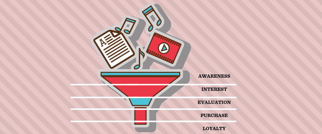 The Five Marketing Funnel Stages